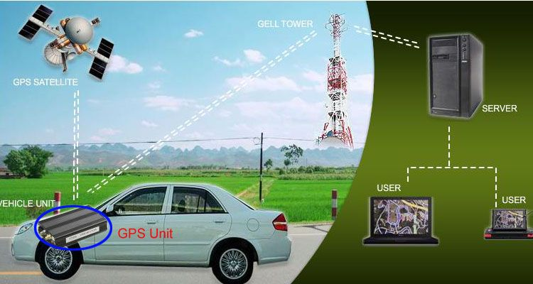 Car-GPS-Tracking-3